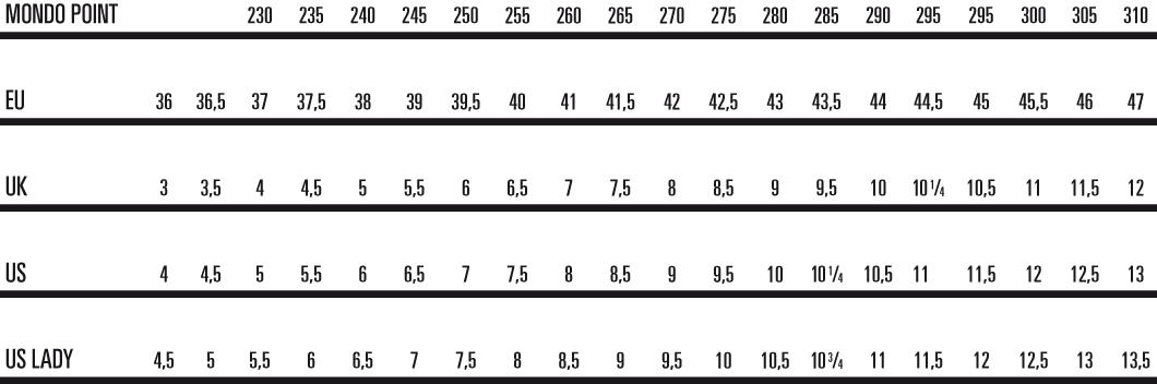 Nordic Backcountry Telemark Ski Boot Size Conversion Charts